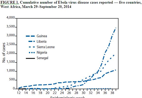 ebolagraph